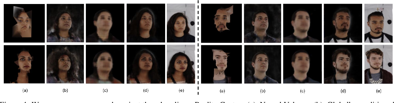 Figure 4 for PVA: Pixel-aligned Volumetric Avatars