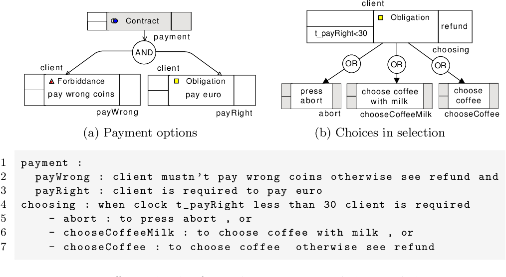 Figure 3 for A CNL for Contract-Oriented Diagrams