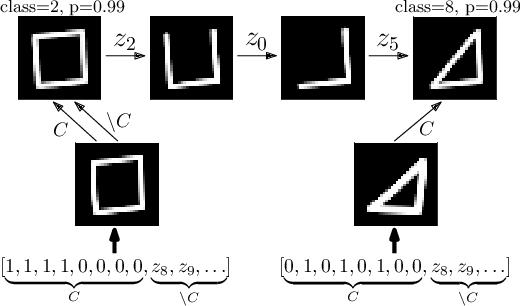 Figure 1 for VAE-CE: Visual Contrastive Explanation using Disentangled VAEs