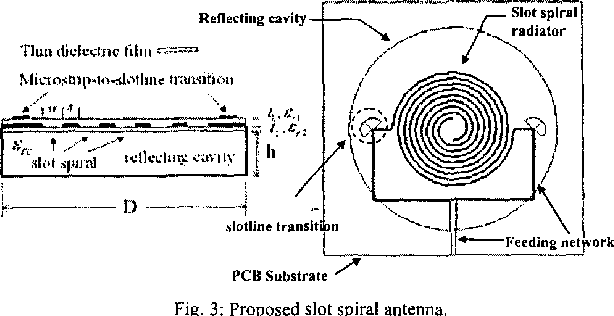 Figure 3 from Broadband slot spiral antenna with external feed and