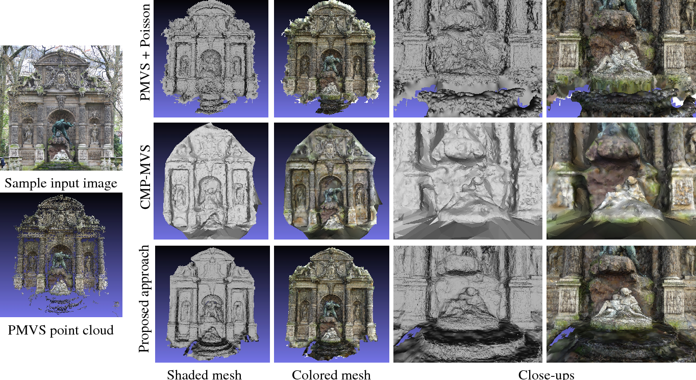 Figure 1 from Images SfM PMVS Mesh Reconstruction Silhouettes