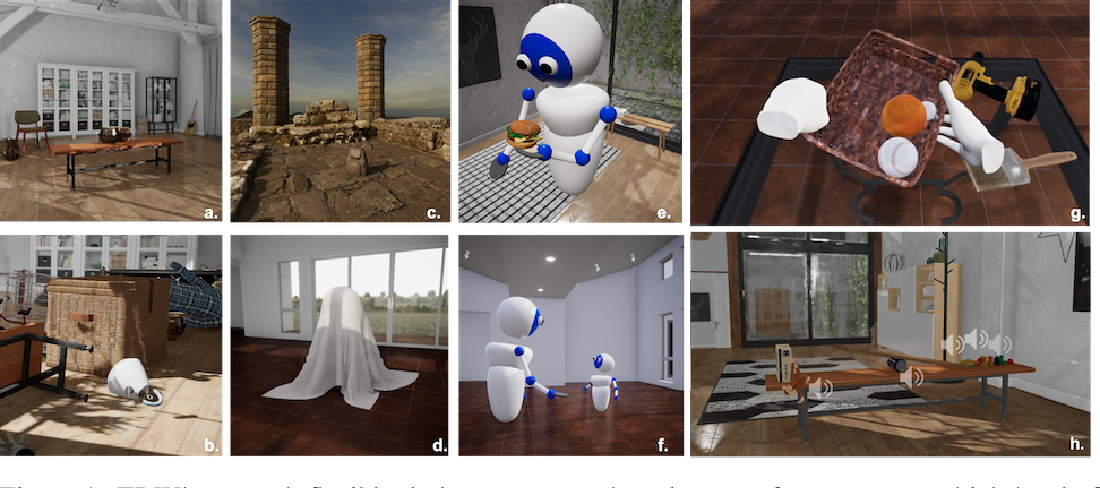 Figure 1 for ThreeDWorld: A Platform for Interactive Multi-Modal Physical Simulation