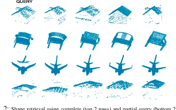 Figure 2 for PointTransformer for Shape Classification and Retrieval of 3D and ALS Roof PointClouds