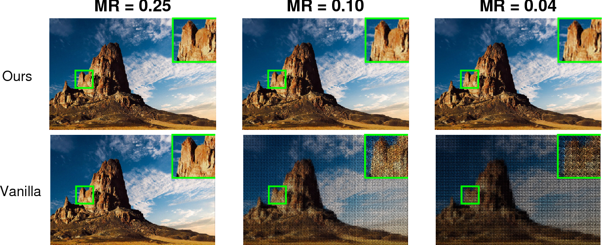 Figure 1 for Rate-Adaptive Neural Networks for Spatial Multiplexers