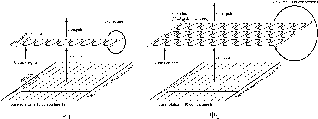 Figure 4 for A Frequency-Domain Encoding for Neuroevolution
