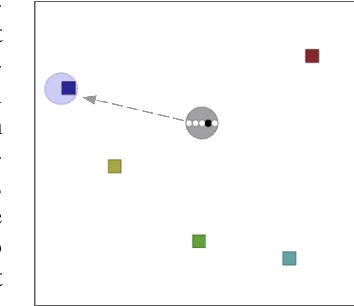 Figure 2 for Correcting Experience Replay for Multi-Agent Communication