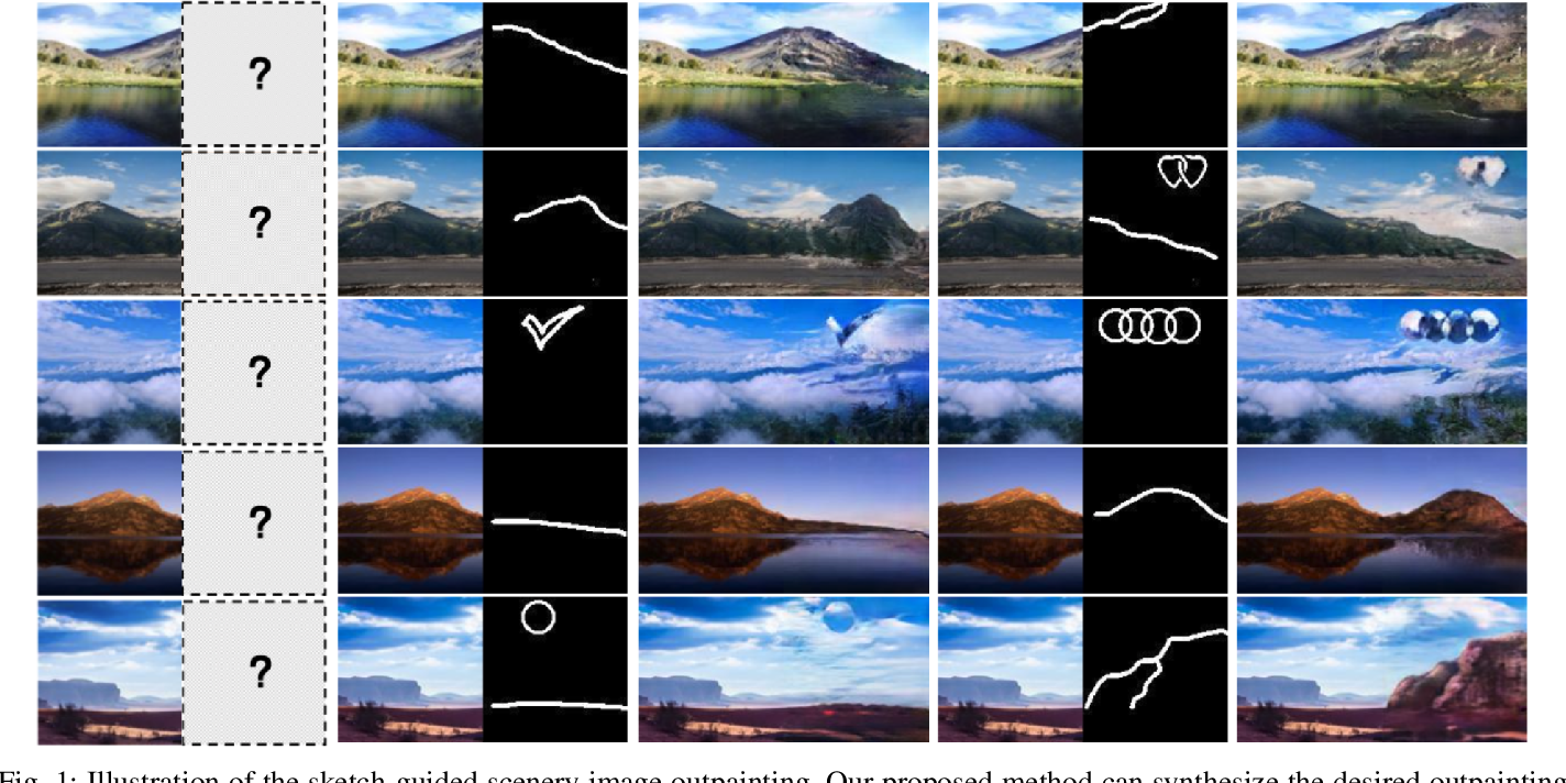 Figure 1 for Sketch-Guided Scenery Image Outpainting