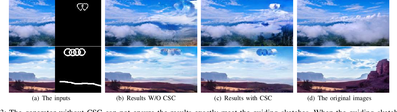 Figure 4 for Sketch-Guided Scenery Image Outpainting