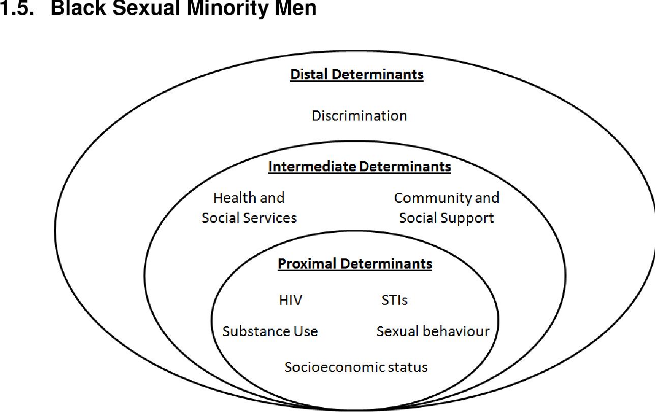 Sexual health screening essex