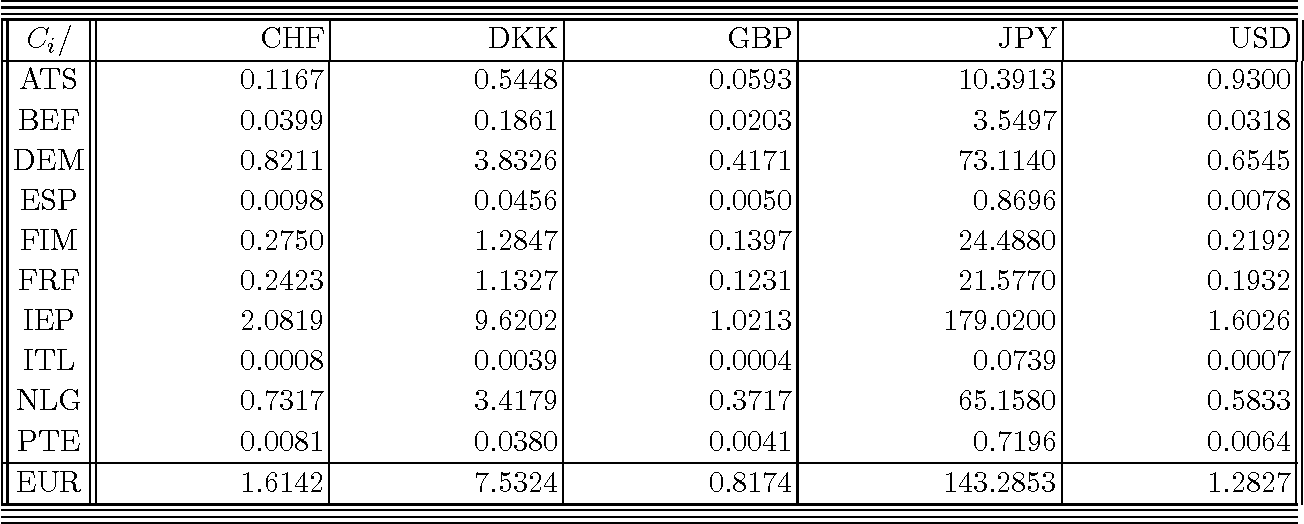 A Pr 2 00 1 Correlations Between Reconstructed EUR Exchange Rates Vs CHF DKK GBP JPY And USD