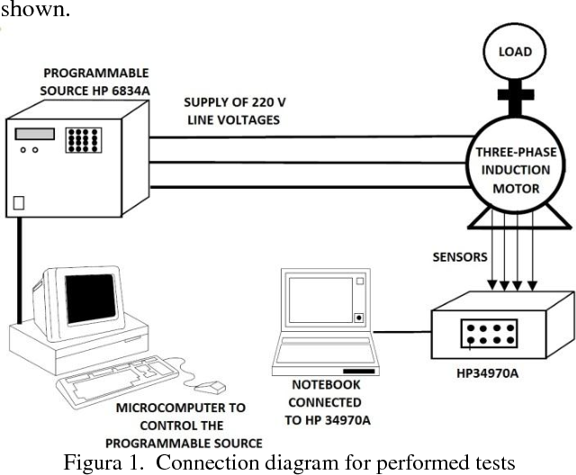 Figure 1 from A laboratory evaluation of the effectiveness ... on 3 phase transformer connection diagram, 480 volt transformer wiring diagram, electric motor wiring diagram, 110 220 motor wiring diagram,