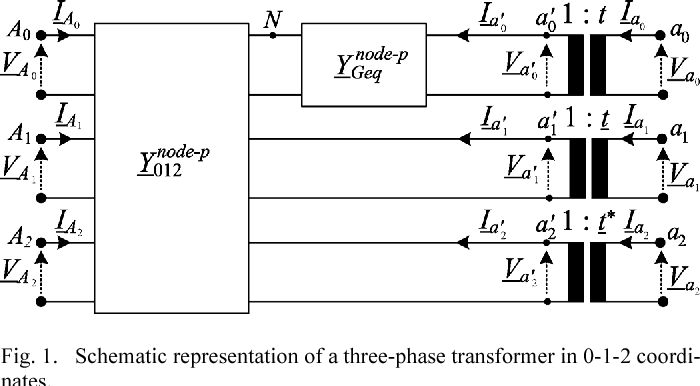 Fig. 1. Schematic representation of a three-phase transformer in 0-1-2 coordinates.