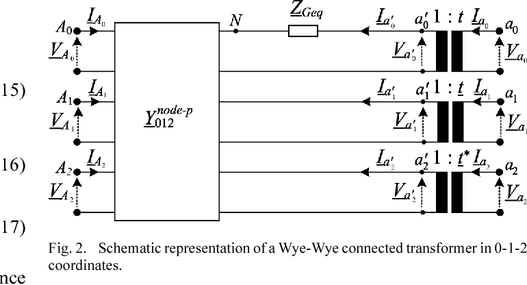 Fig. 2. Schematic representation of aWye-Wye connected transformer in 0-1-2 coordinates.