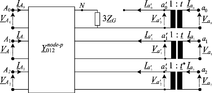 Fig. 3. Schematic representation of a Wye-Delta connected transformer in 0-1-2 coordinates.