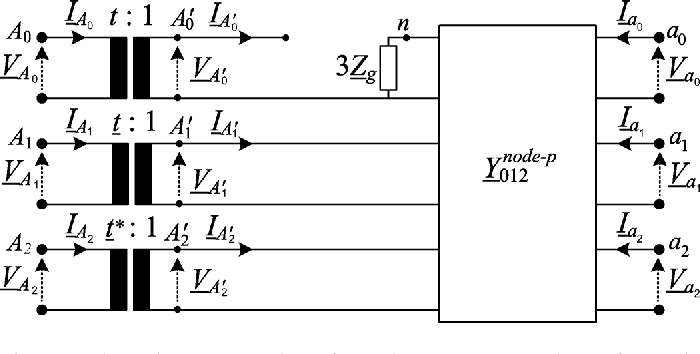 Fig. 4. Schematic representation of a Delta-Wye connected transformer in 0-1-2 coordinates.