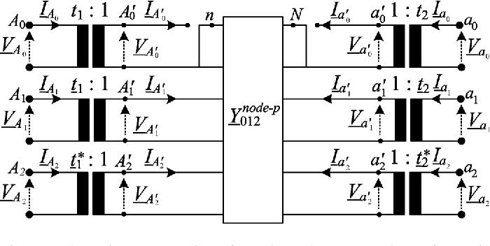 Fig. 5. Schematic representation of a Delta-Delta connected transformer in 0-1-2 coordinates.