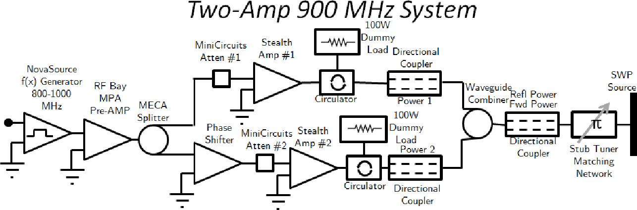 Rf Circulator Mini Circuits