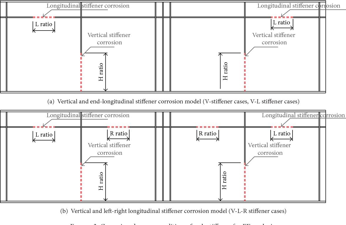 PDF] Locally Corroded Stiffener Effect on Shear Buckling