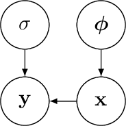 Figure 1 for ODIN: ODE-Informed Regression for Parameter and State Inference in Time-Continuous Dynamical Systems