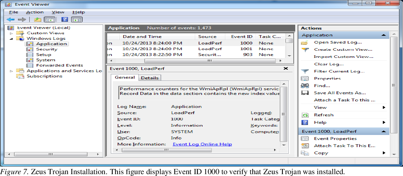 PDF] An analysis of Microsoft event logs - Semantic Scholar