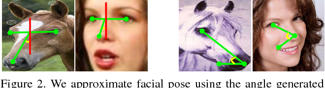 Figure 3 for Interspecies Knowledge Transfer for Facial Keypoint Detection