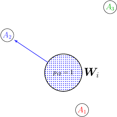 Figure 3 for Fast local linear regression with anchor regularization