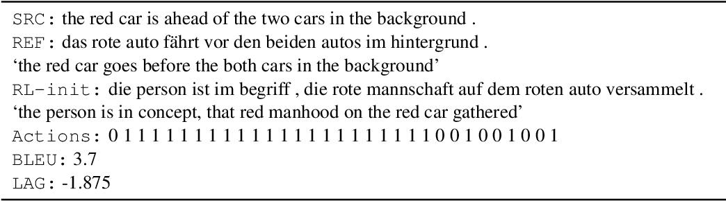 Figure 4 for Exploiting Multimodal Reinforcement Learning for Simultaneous Machine Translation