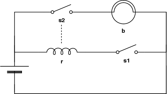 Figure 1 for A System for Explainable Answer Set Programming