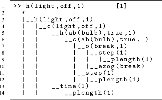 Figure 3 for A System for Explainable Answer Set Programming