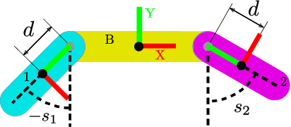 Figure 1 for On Centroidal Dynamics and Integrability of Average Angular Velocity