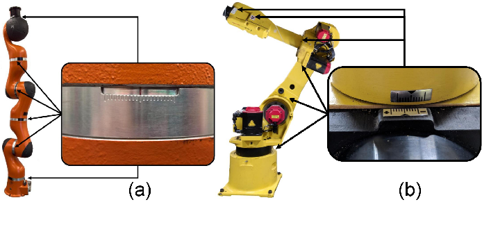 Figure 1 for Efficiently Improving and Quantifying Robot Accuracy In Situ