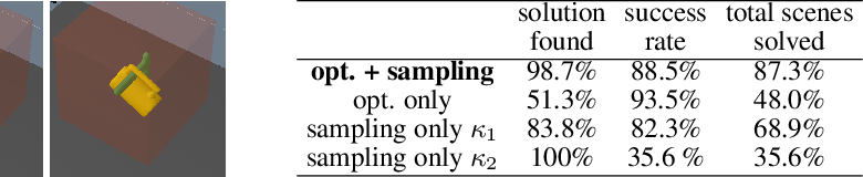Figure 2 for Learning Models as Functionals of Signed-Distance Fields for Manipulation Planning