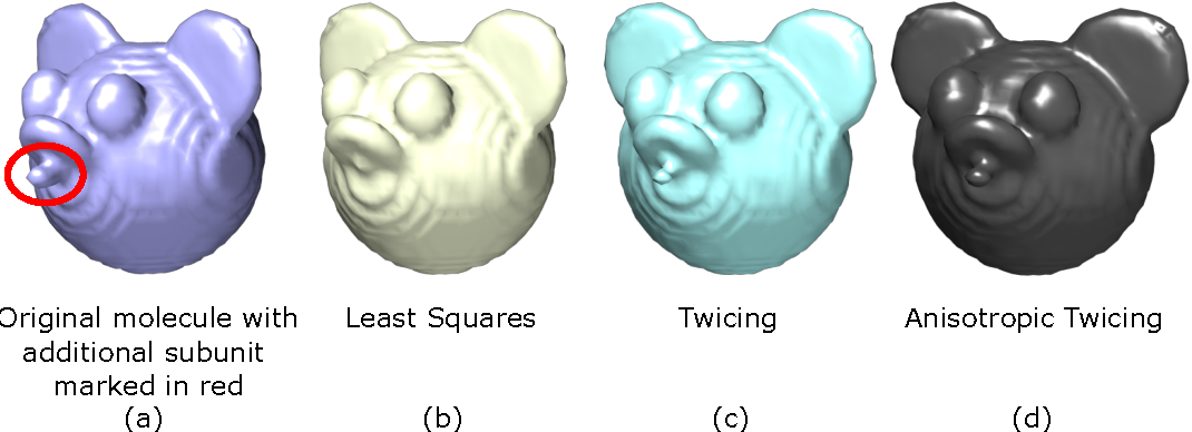 Figure 3 for Anisotropic twicing for single particle reconstruction using autocorrelation analysis