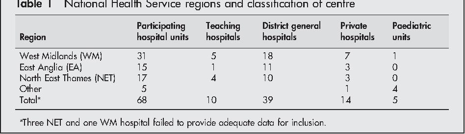 PDF] A prospective study of colonoscopy practice in the UK