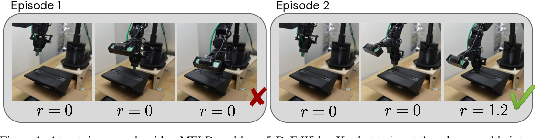 Figure 1 for MELD: Meta-Reinforcement Learning from Images via Latent State Models