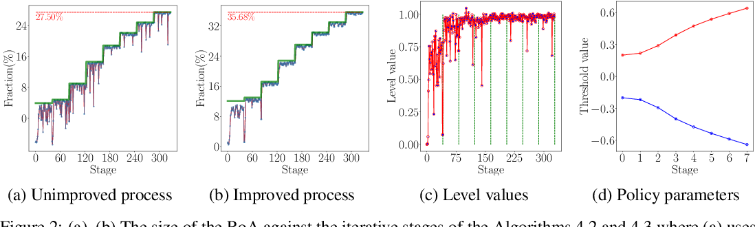 Figure 2 for Automatic Policy Synthesis to Improve the Safety of Nonlinear Dynamical Systems
