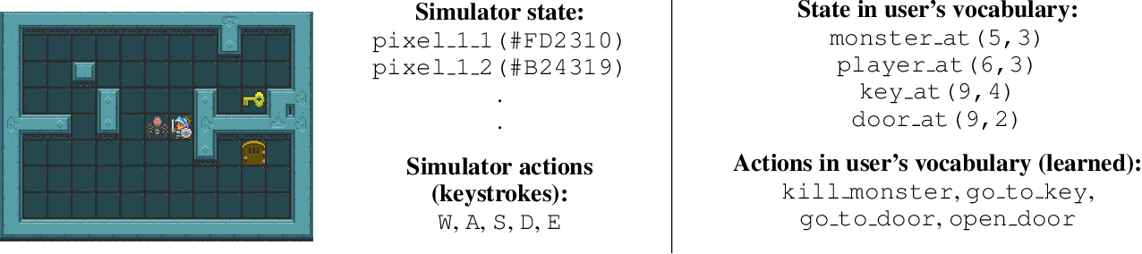 Figure 3 for Learning User-Interpretable Descriptions of Black-Box AI System Capabilities