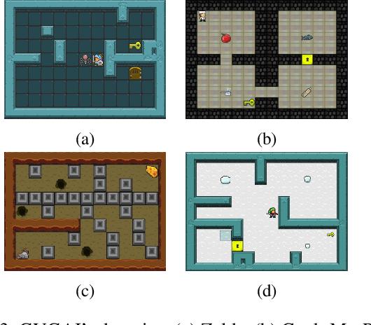 Figure 4 for Learning User-Interpretable Descriptions of Black-Box AI System Capabilities