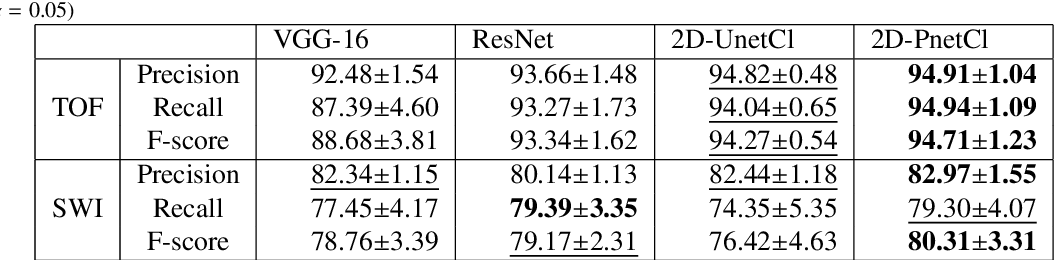 Figure 2 for Vessel-CAPTCHA: an efficient learning framework for vessel annotation and segmentation