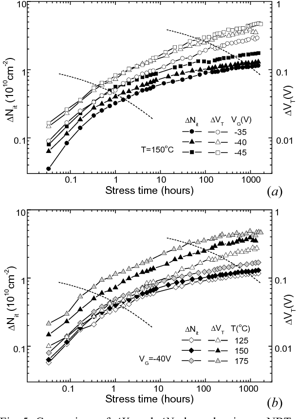 Negative Bias Temperature Instability Mechanisms In P Channel Power
