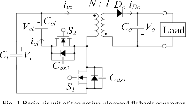 Fig. 1 Basic circuit of the active-clamped flyback converter