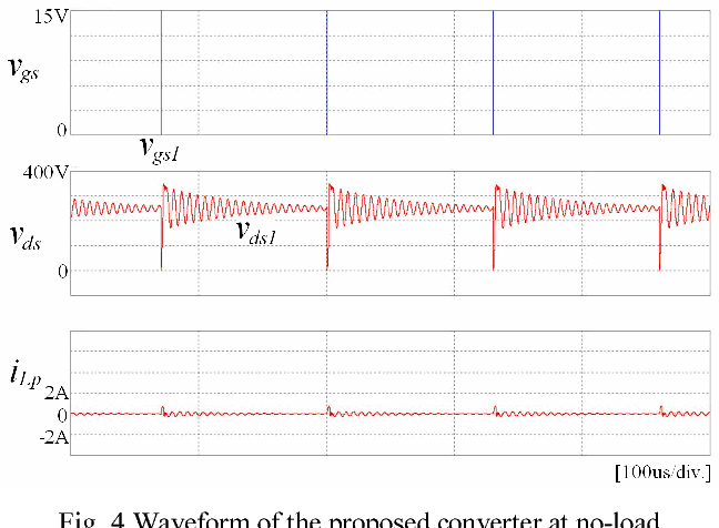 Fig. 4 Waveform of the proposed converter at no-load