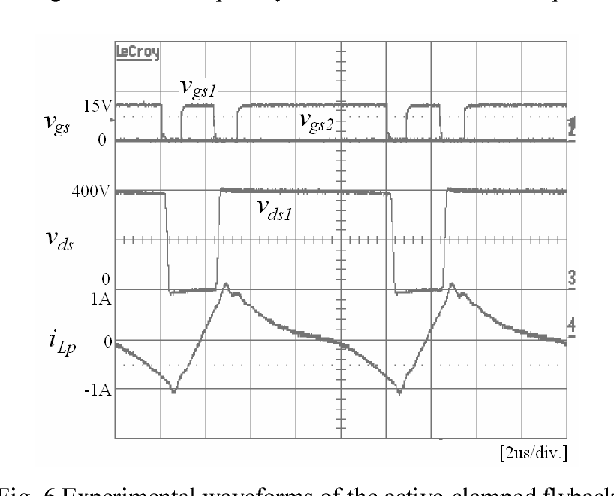 Fig. 6 Experimental waveforms of the active-clamped flyback