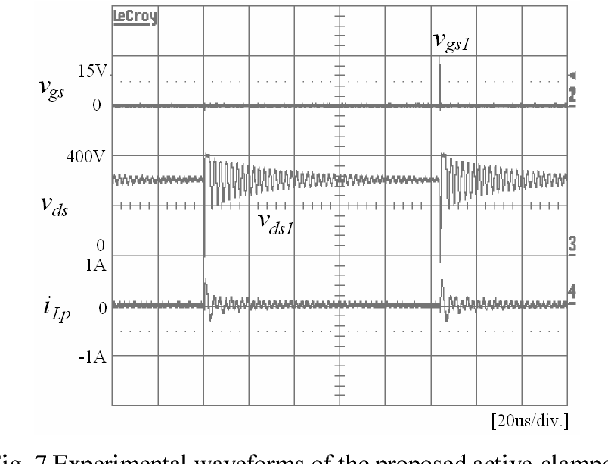Fig. 7 Experimental waveforms of the proposed active-clamped