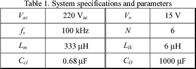 Table 1. System specifications and parameters
