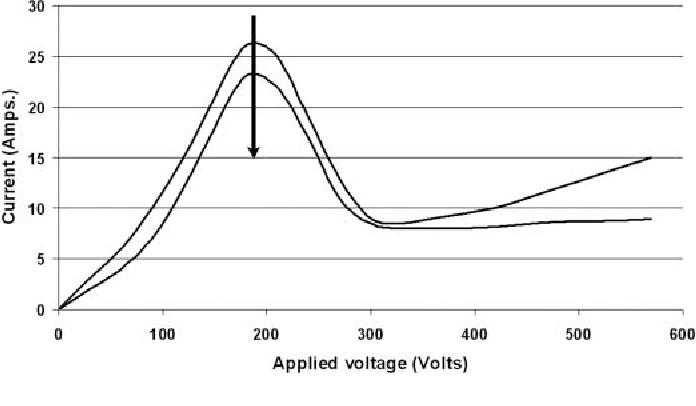 PDF] Nano-Fabrication by Cathodic Plasma Electrolysis
