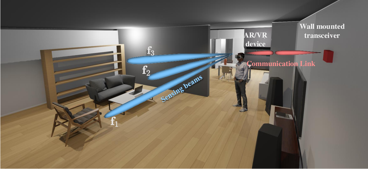 Figure 1 for Millimeter Wave MIMO based Depth Maps for Wireless Virtual and Augmented Reality