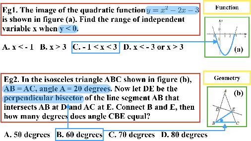 Figure 1 for QuesNet: A Unified Representation for Heterogeneous Test Questions