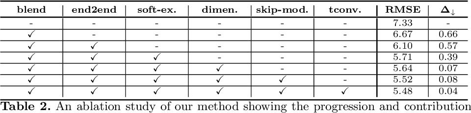 Figure 4 for Expressive Telepresence via Modular Codec Avatars
