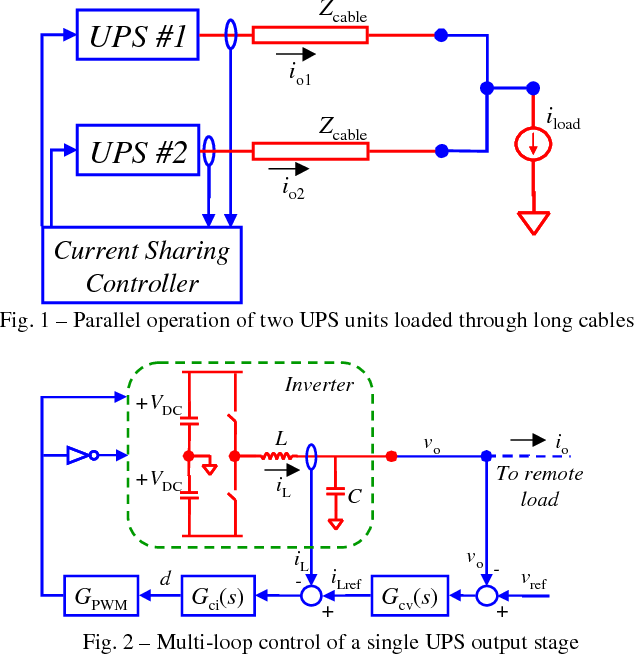 ysis of Parallel Operation of Uninterruptible Power Supplies ... Uninterruptible Power Supply Wiring Diagram on circuit block diagram, computer power supply wiring diagram, plc block diagram, online ups block diagram, uninterruptible power supply in use,